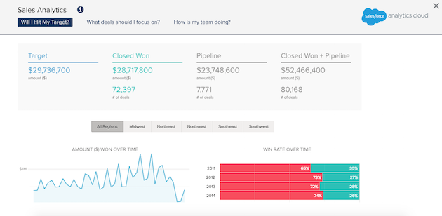 Salesforce Analytics Playground